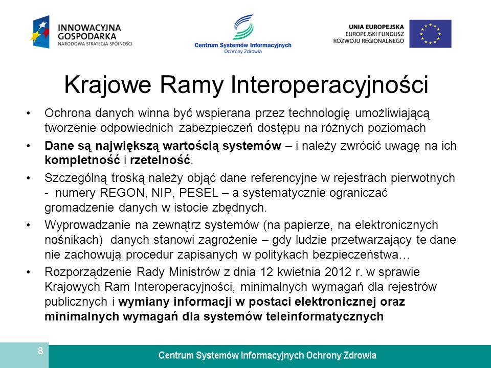 Krajowe Ramy Interoperacyjności