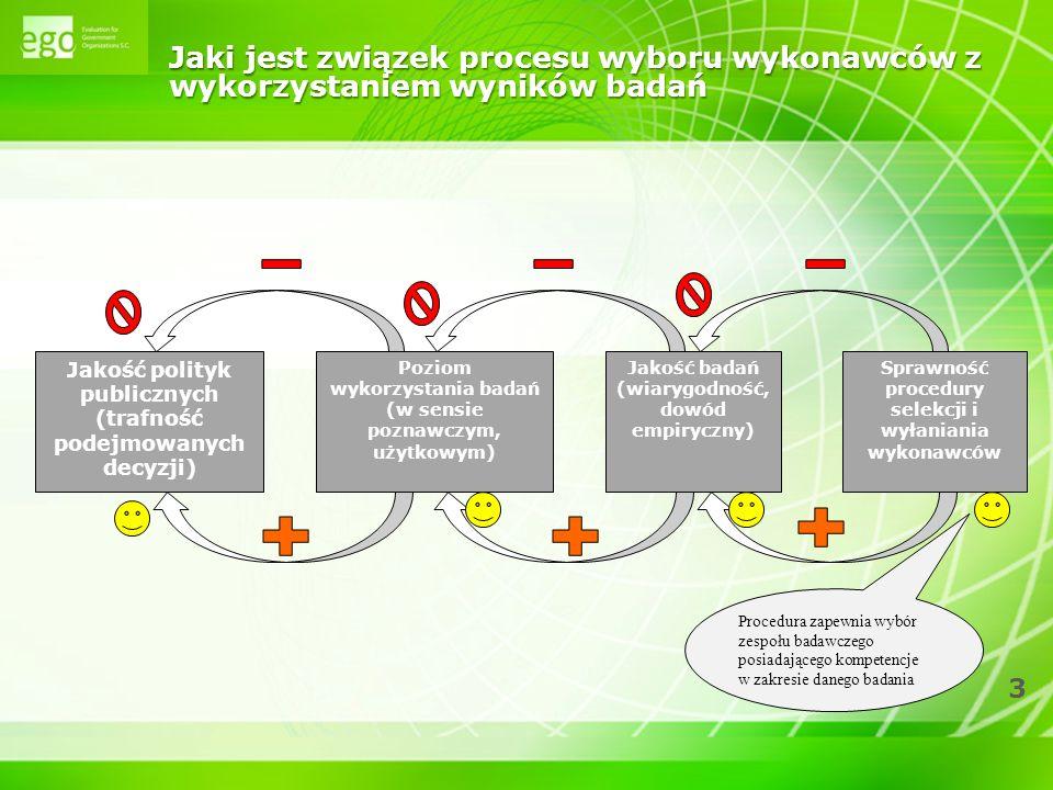 Jaki jest związek procesu wyboru wykonawców z wykorzystaniem wyników badań