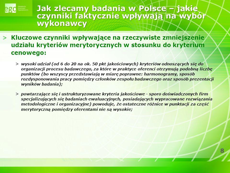 Jak zlecamy badania w Polsce – jakie czynniki faktycznie wpływają na wybór wykonawcy