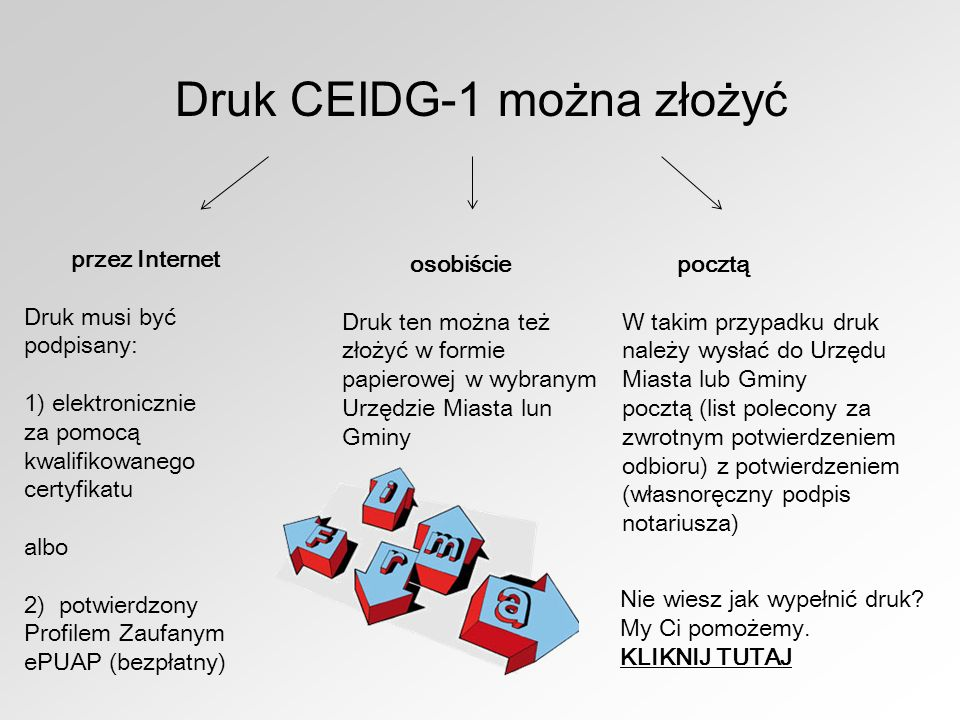 Druk CEIDG-1 można złożyć
