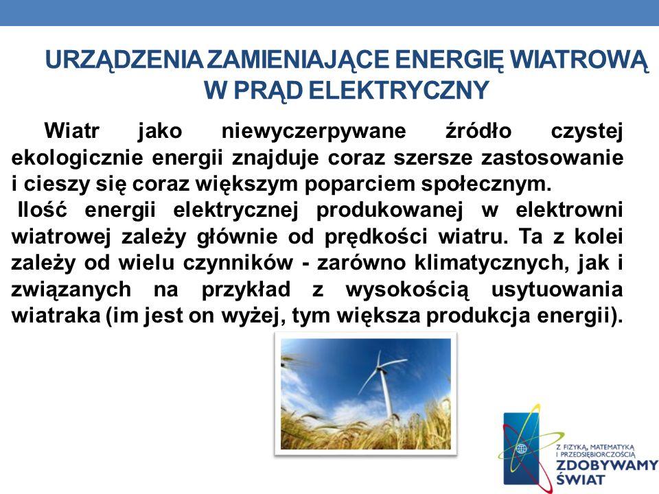 Urządzenia zamieniające Energię wiatrową w prąd elektryczny