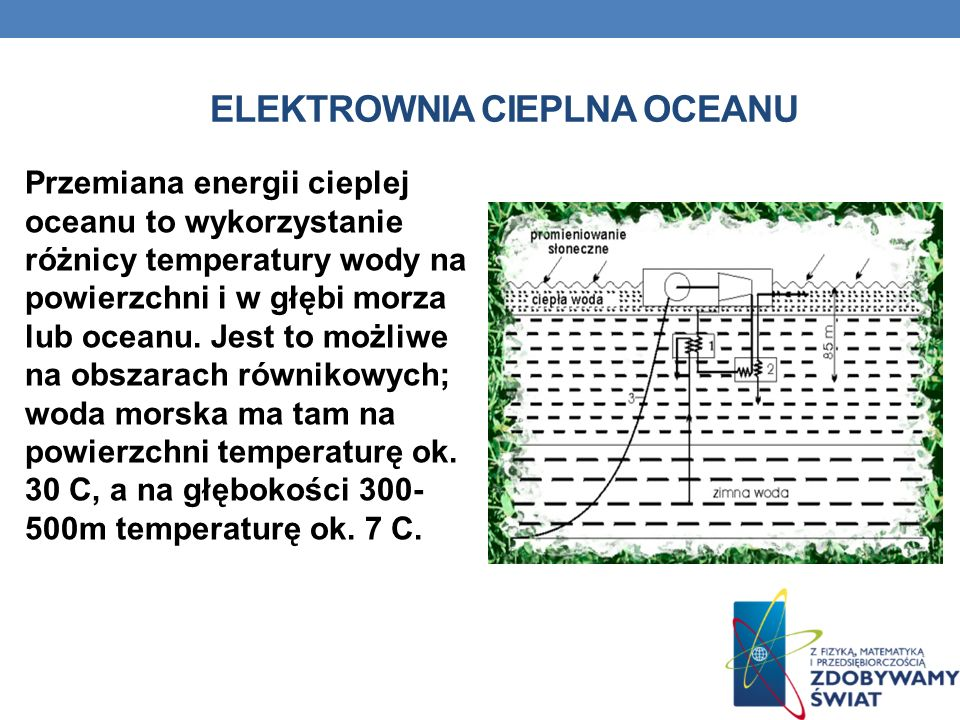 Elektrownia cieplna oceanu