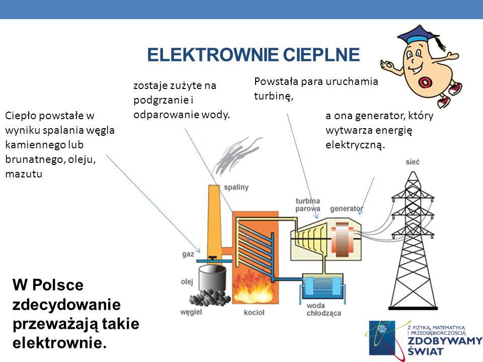 Elektrownie cieplne Powstała para uruchamia turbinę, zostaje zużyte na podgrzanie i odparowanie wody.
