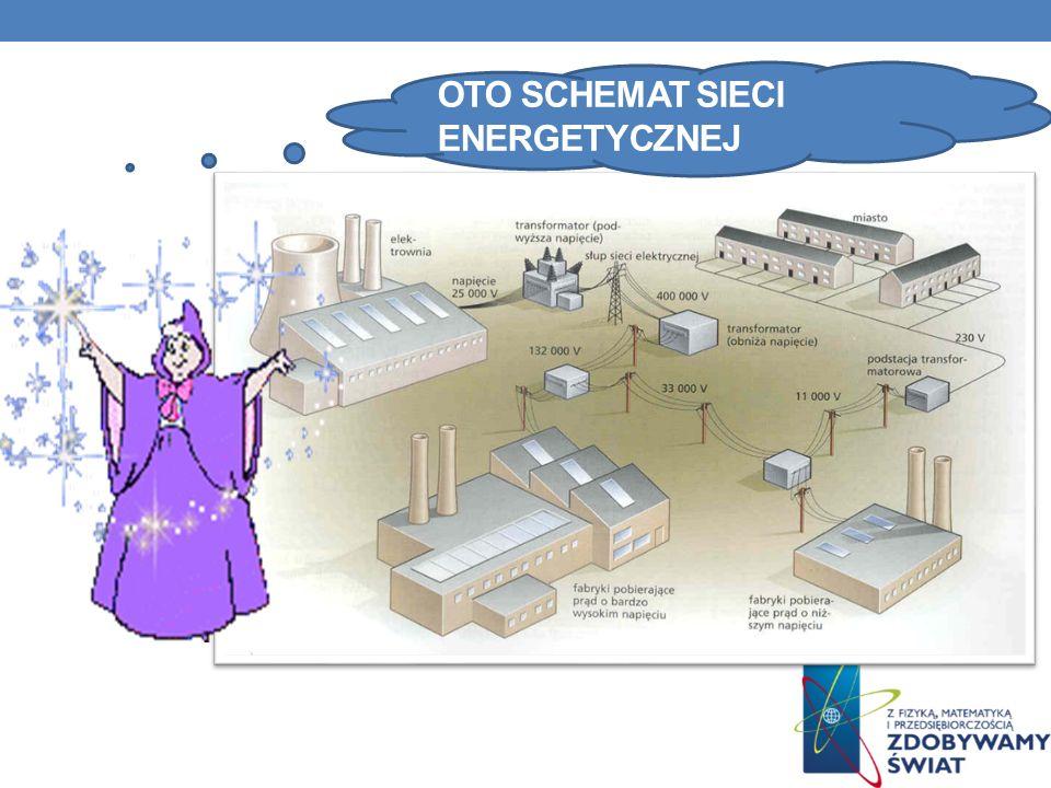 Oto schemat sieci energetycznej
