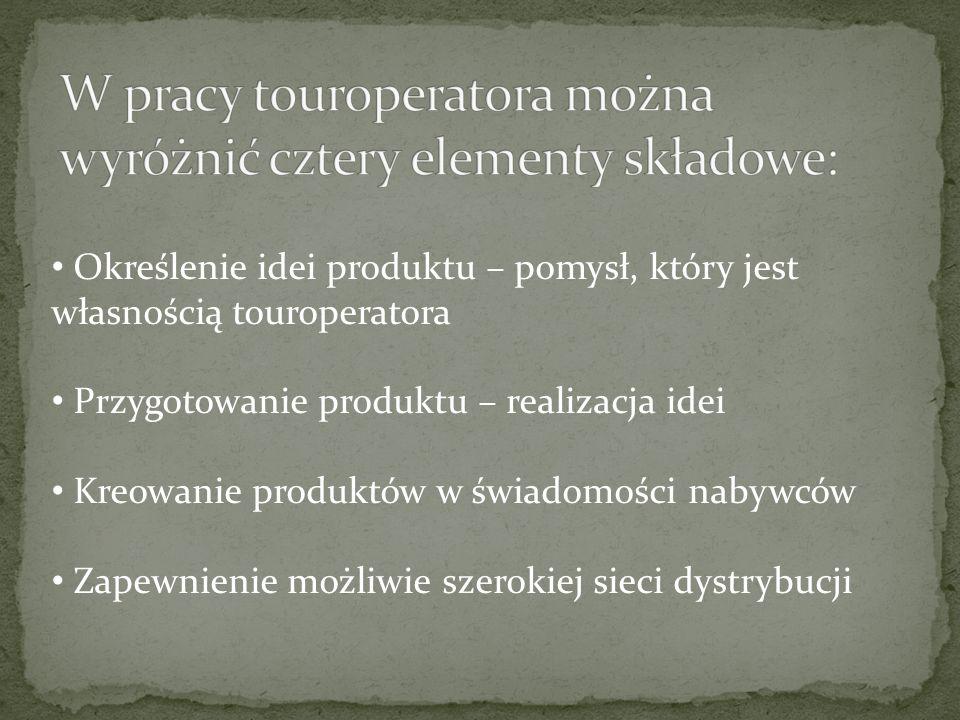 W pracy touroperatora można wyróżnić cztery elementy składowe: