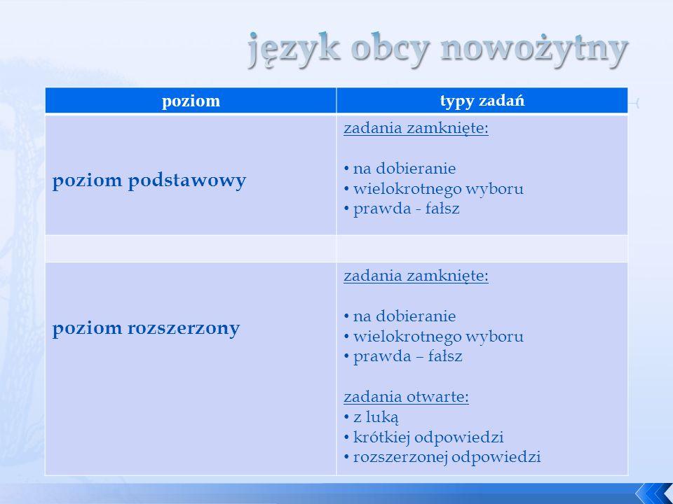 język obcy nowożytny poziom podstawowy poziom rozszerzony poziom