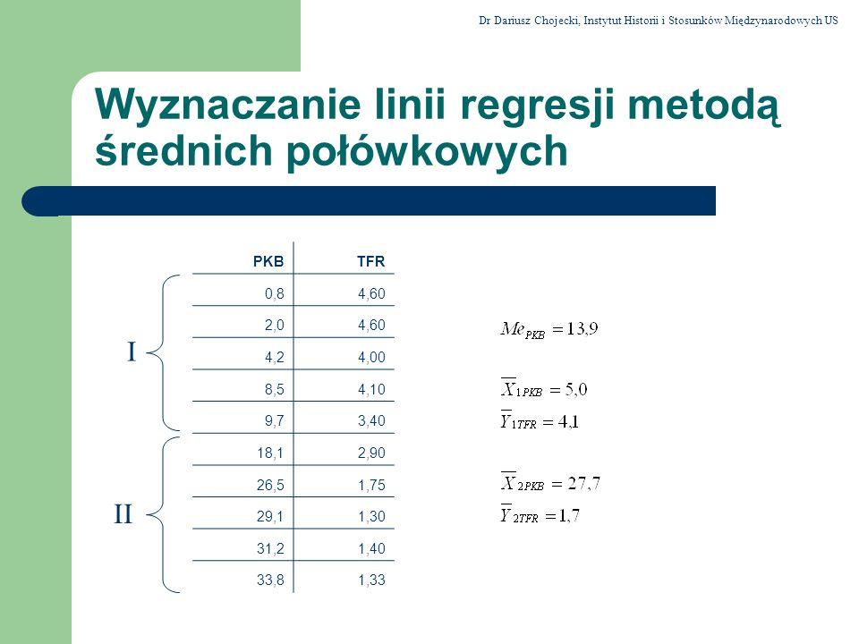 Wyznaczanie linii regresji metodą średnich połówkowych