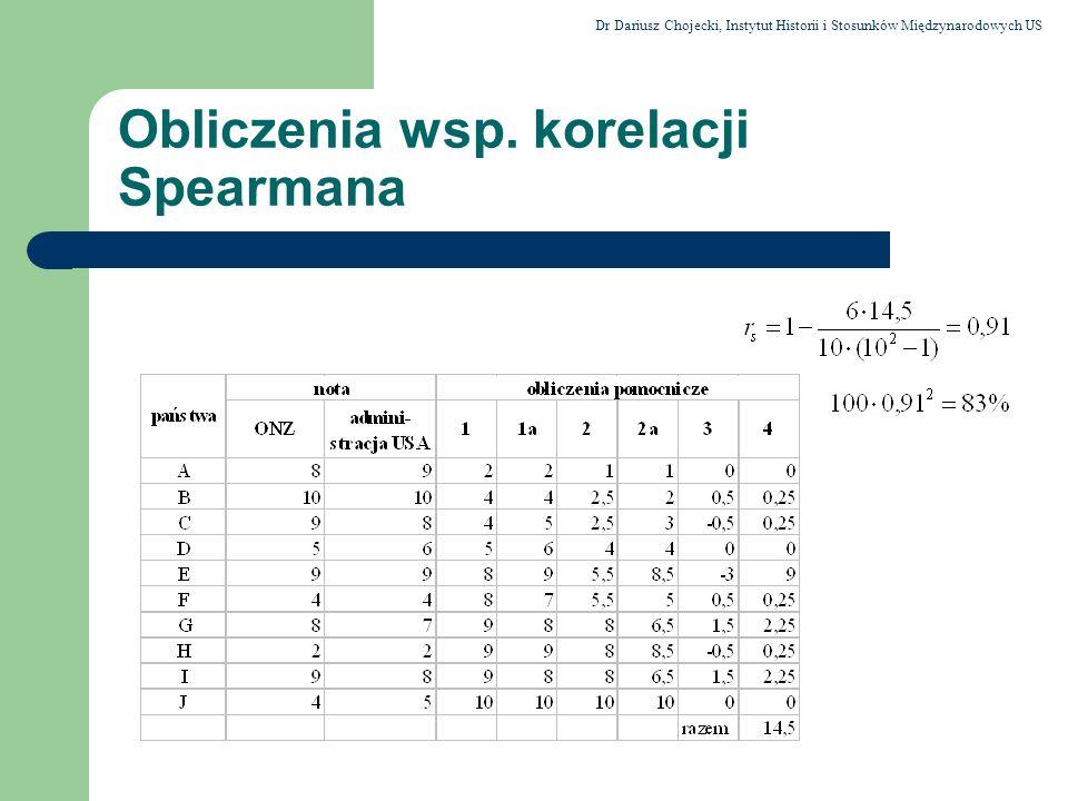 Obliczenia wsp. korelacji Spearmana