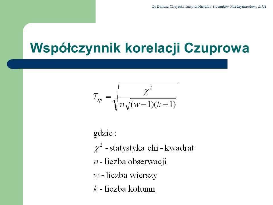 Współczynnik korelacji Czuprowa