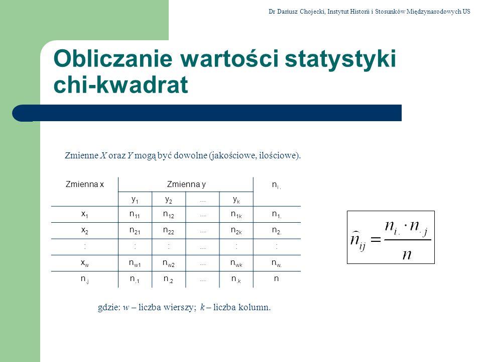 Obliczanie wartości statystyki chi-kwadrat