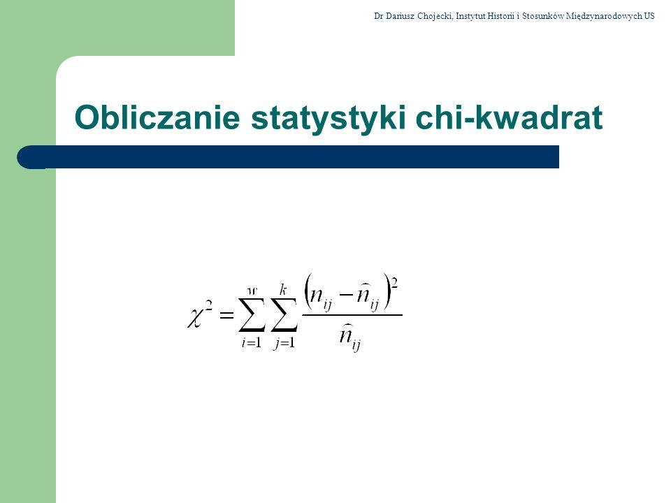 Obliczanie statystyki chi-kwadrat