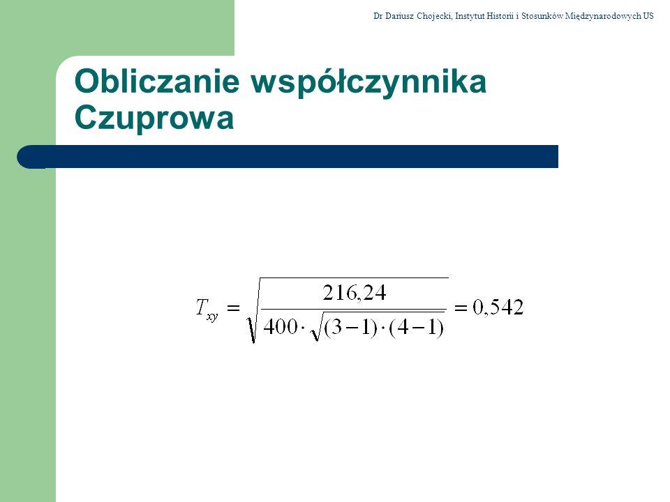 Obliczanie współczynnika Czuprowa