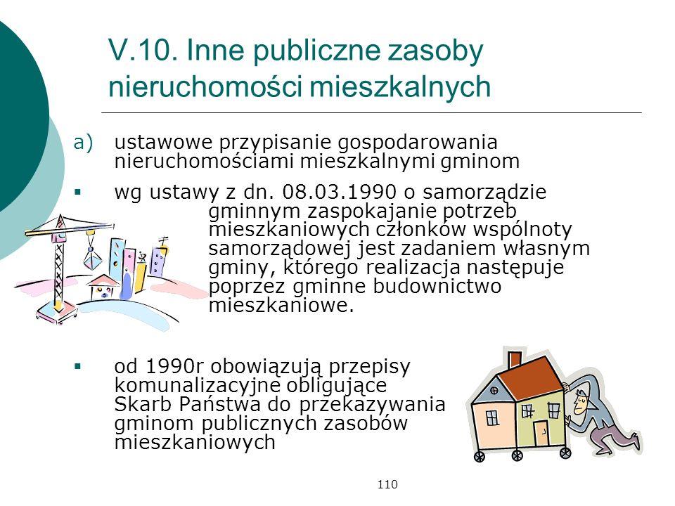 V.10. Inne publiczne zasoby nieruchomości mieszkalnych