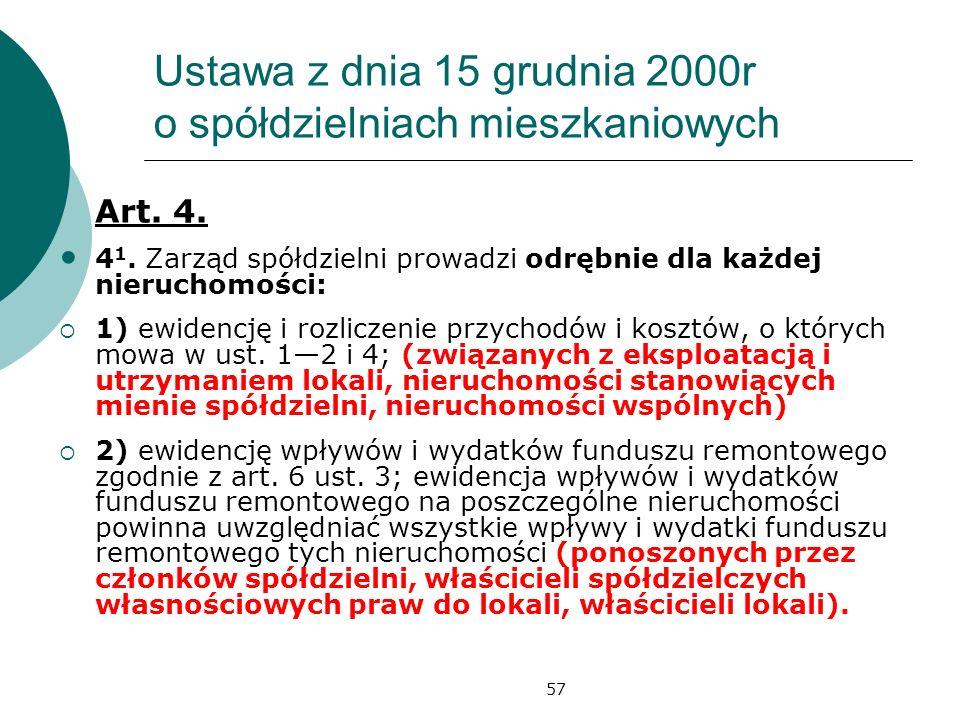 Ustawa z dnia 15 grudnia 2000r o spółdzielniach mieszkaniowych