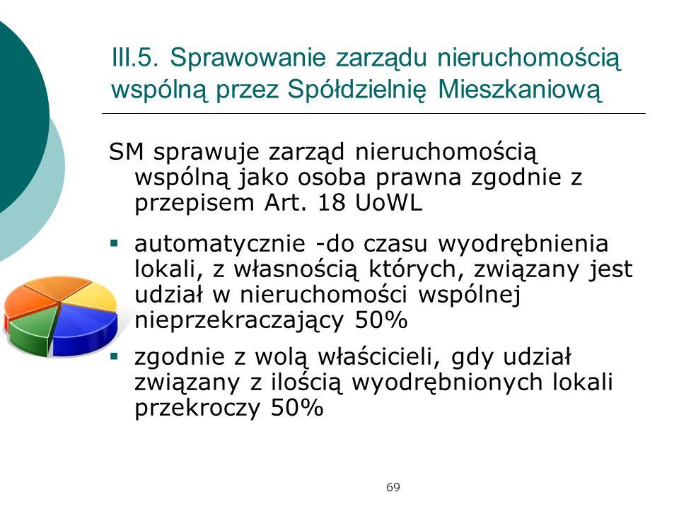 III.5. Sprawowanie zarządu nieruchomością wspólną przez Spółdzielnię Mieszkaniową