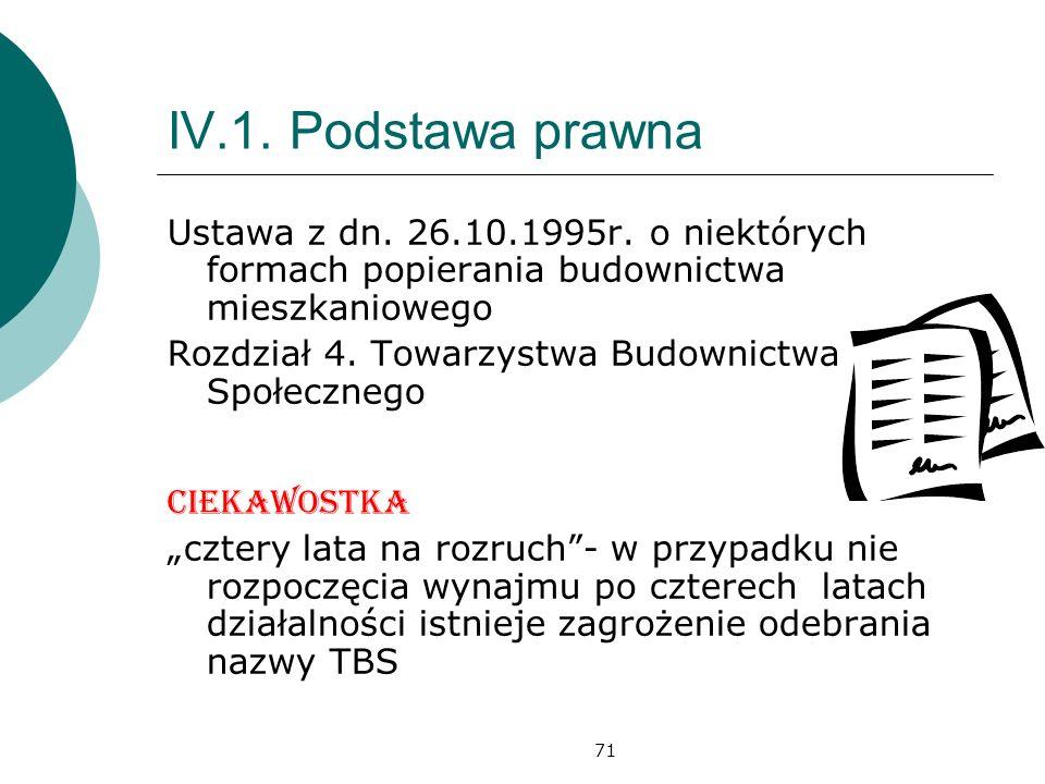 IV.1. Podstawa prawna Ustawa z dn. 26.10.1995r. o niektórych formach popierania budownictwa mieszkaniowego.