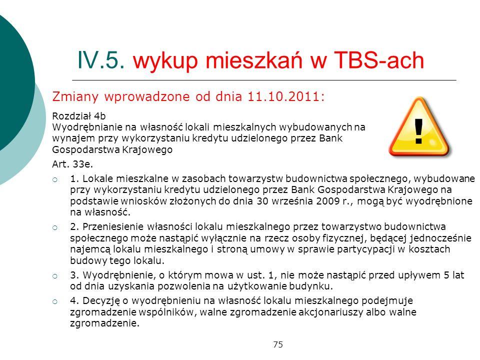 IV.5. wykup mieszkań w TBS-ach