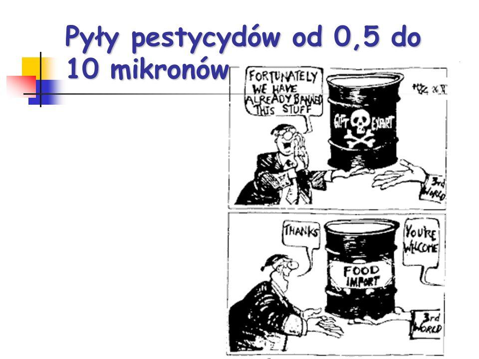Pyły pestycydów od 0,5 do 10 mikronów