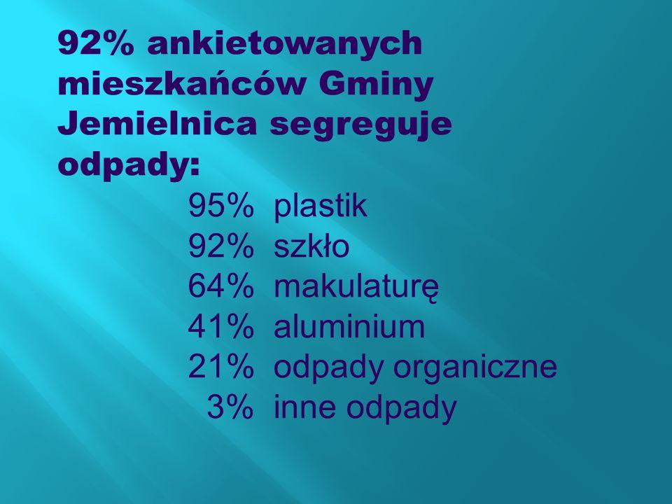 92% ankietowanych mieszkańców Gminy Jemielnica segreguje odpady: