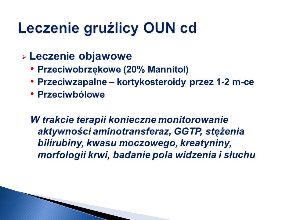 Leczenie gruźlicy OUN cd