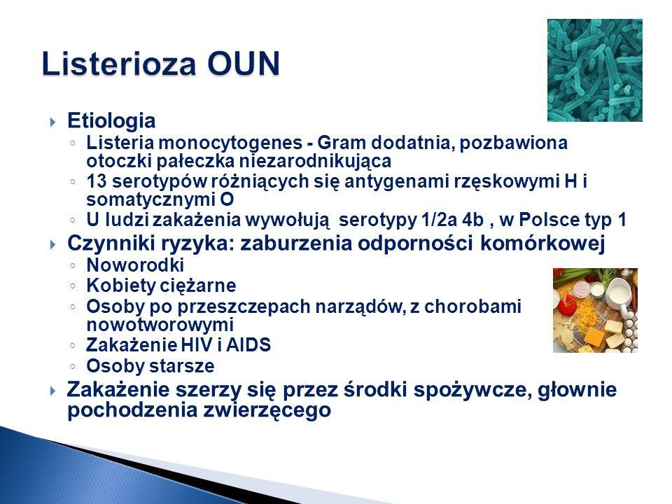 Listerioza OUN Etiologia