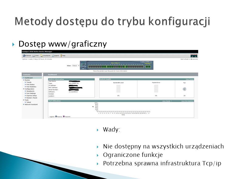 Metody dostępu do trybu konfiguracji