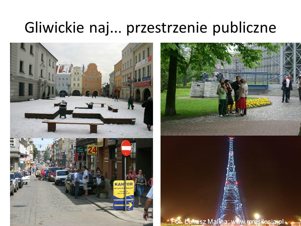 Gliwickie naj... przestrzenie publiczne