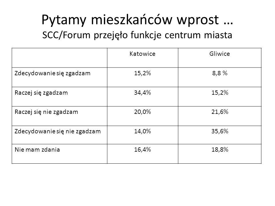 Pytamy mieszkańców wprost … SCC/Forum przejęło funkcje centrum miasta