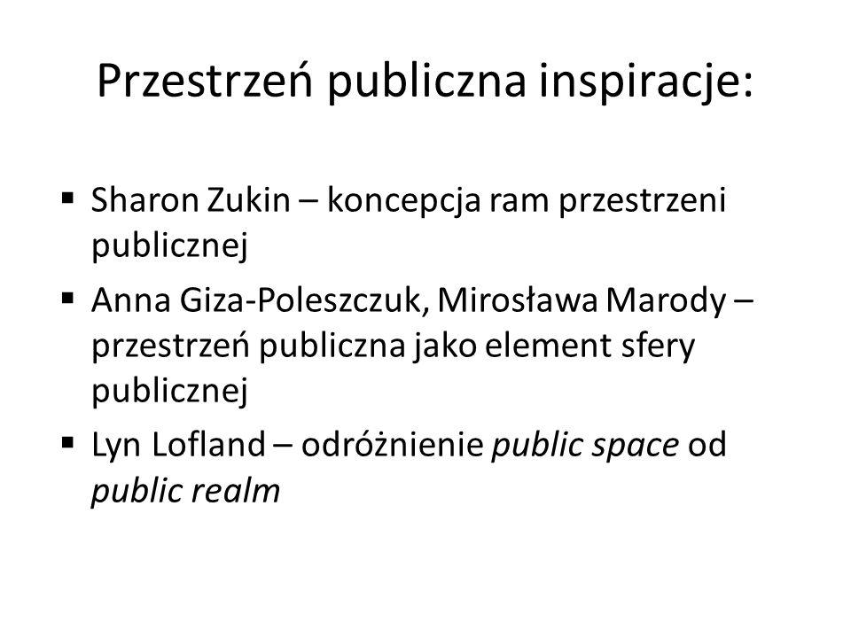 Przestrzeń publiczna inspiracje: