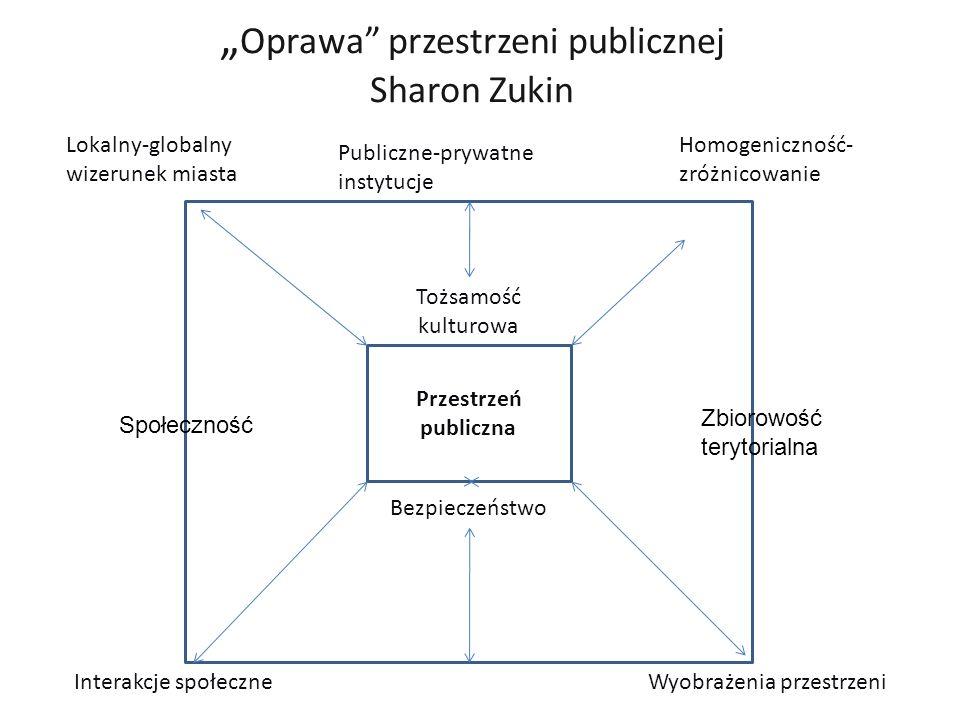 """""""Oprawa przestrzeni publicznej Sharon Zukin"""