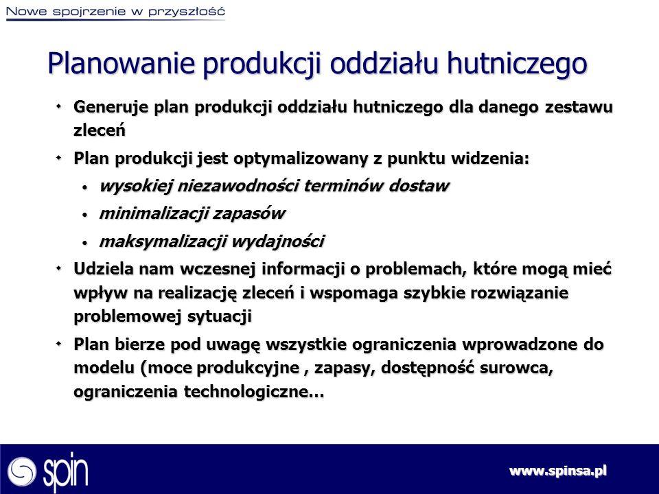 Planowanie produkcji oddziału hutniczego