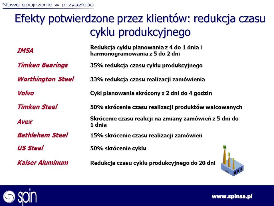 Efekty potwierdzone przez klientów: redukcja czasu cyklu produkcyjnego