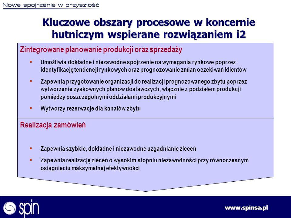 Kluczowe obszary procesowe w koncernie hutniczym wspierane rozwiązaniem i2