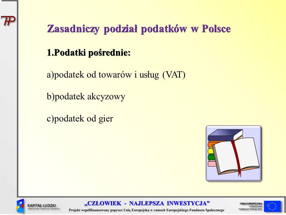 Zasadniczy podział podatków w Polsce