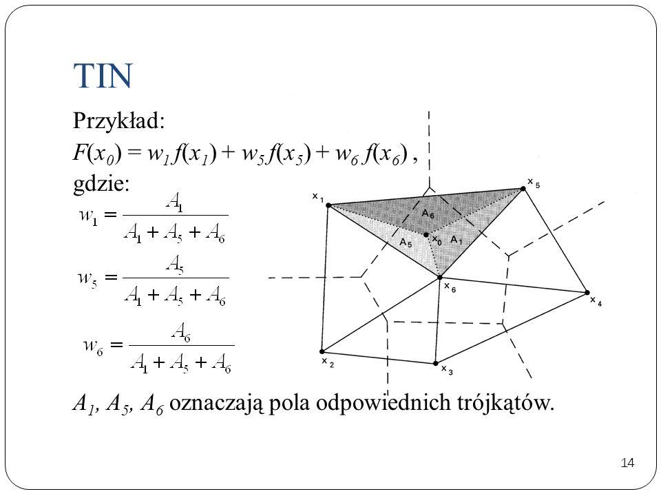 TIN Przykład: F(x0) = w1 f(x1) + w5 f(x5) + w6 f(x6) , gdzie: A1, A5, A6 oznaczają pola odpowiednich trójkątów.