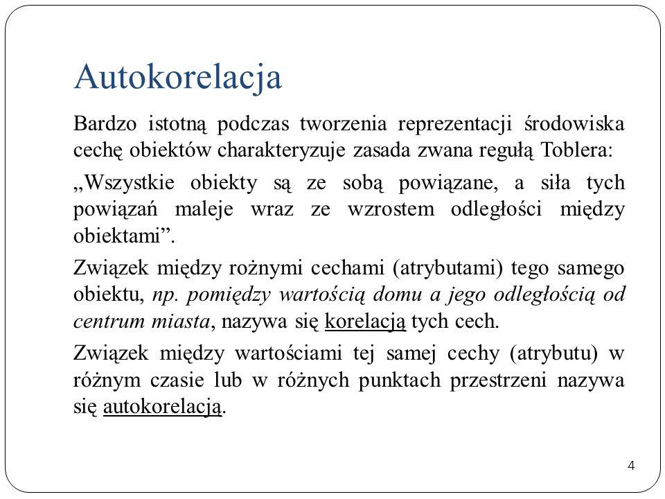 Autokorelacja
