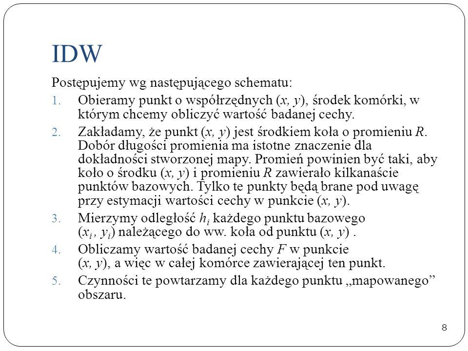 IDW Postępujemy wg następującego schematu: