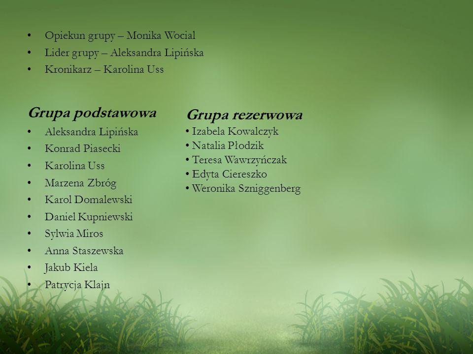 Grupa podstawowa Grupa rezerwowa Opiekun grupy – Monika Wocial