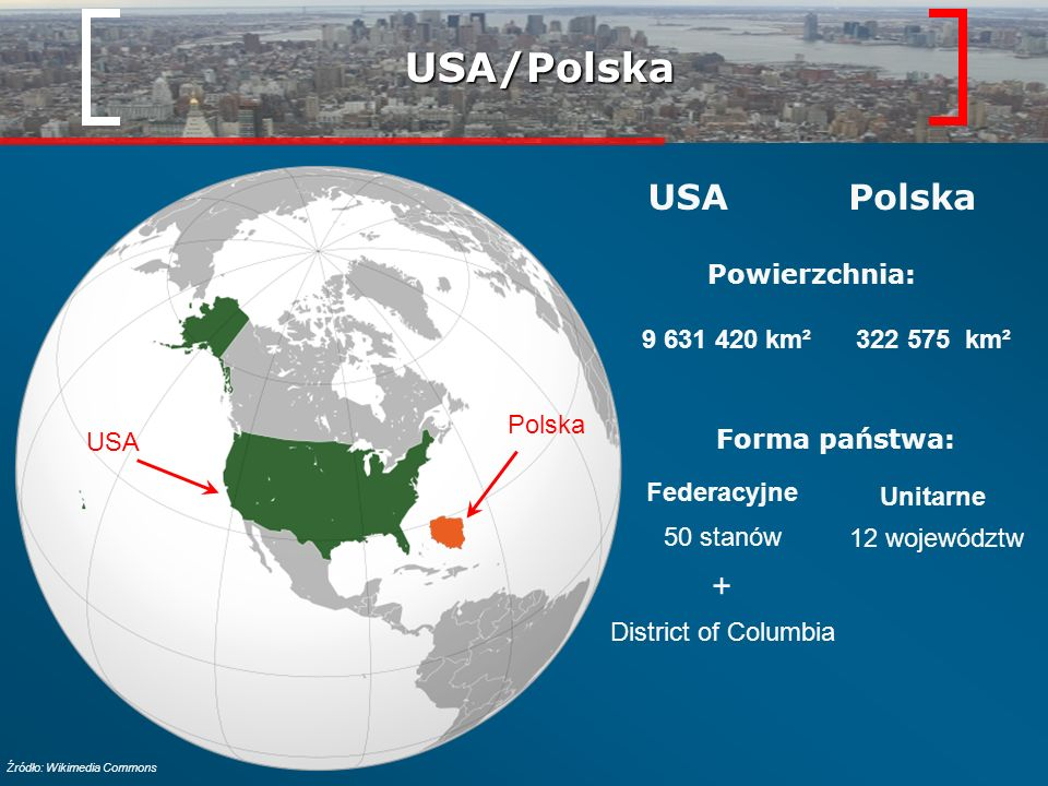 USA/Polska USA Polska + Powierzchnia: 9 631 420 km² 322 575 km² Polska