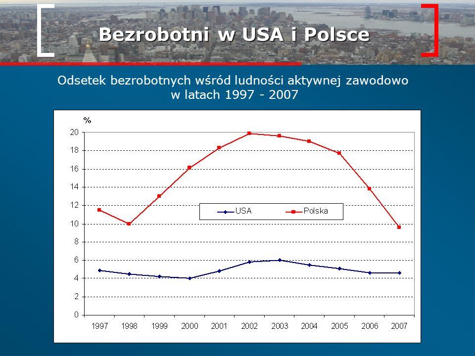 Bezrobotni w USA i Polsce
