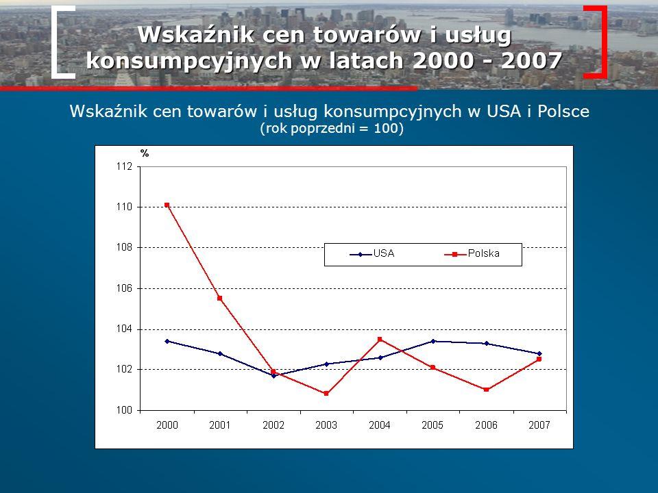 Wskaźnik cen towarów i usług konsumpcyjnych w latach 2000 - 2007