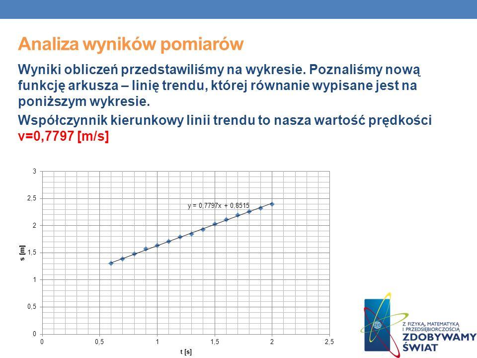 Analiza wyników pomiarów
