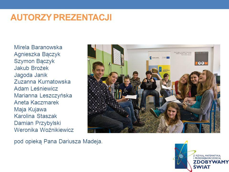 Autorzy prezentacji Mirela Baranowska Agnieszka Bączyk Szymon Bączyk