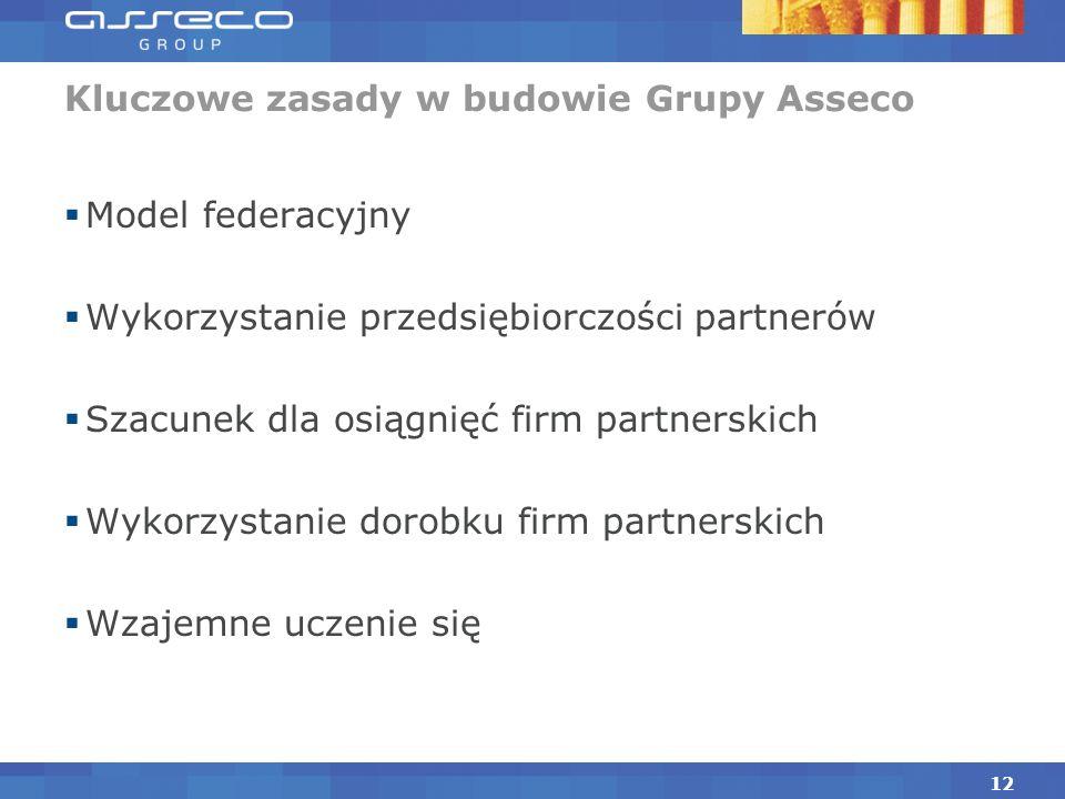 Kluczowe zasady w budowie Grupy Asseco