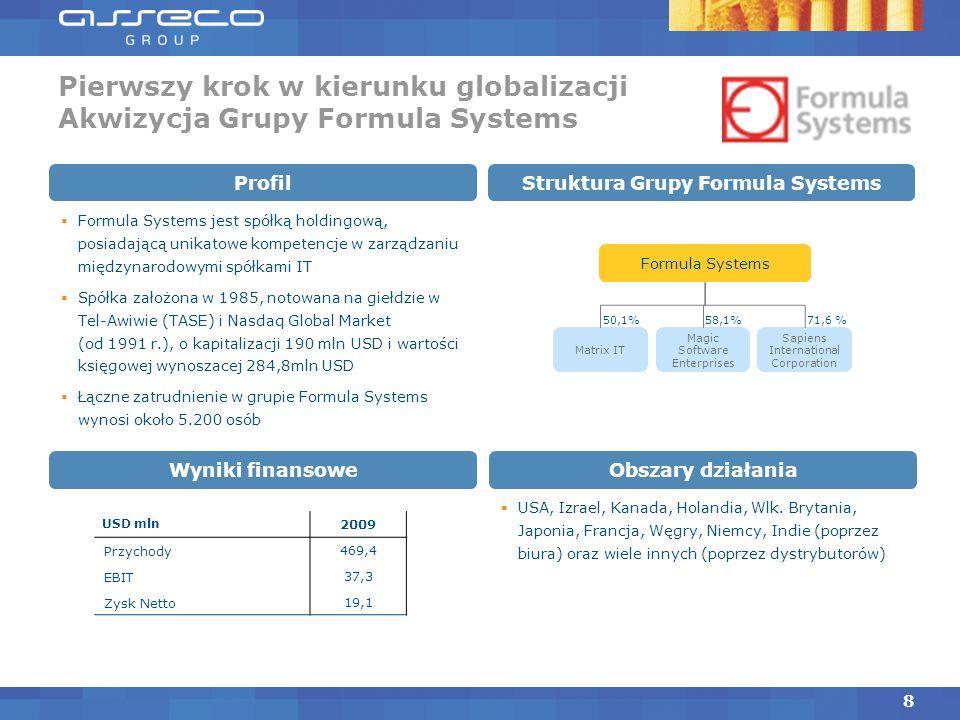 Pierwszy krok w kierunku globalizacji Akwizycja Grupy Formula Systems