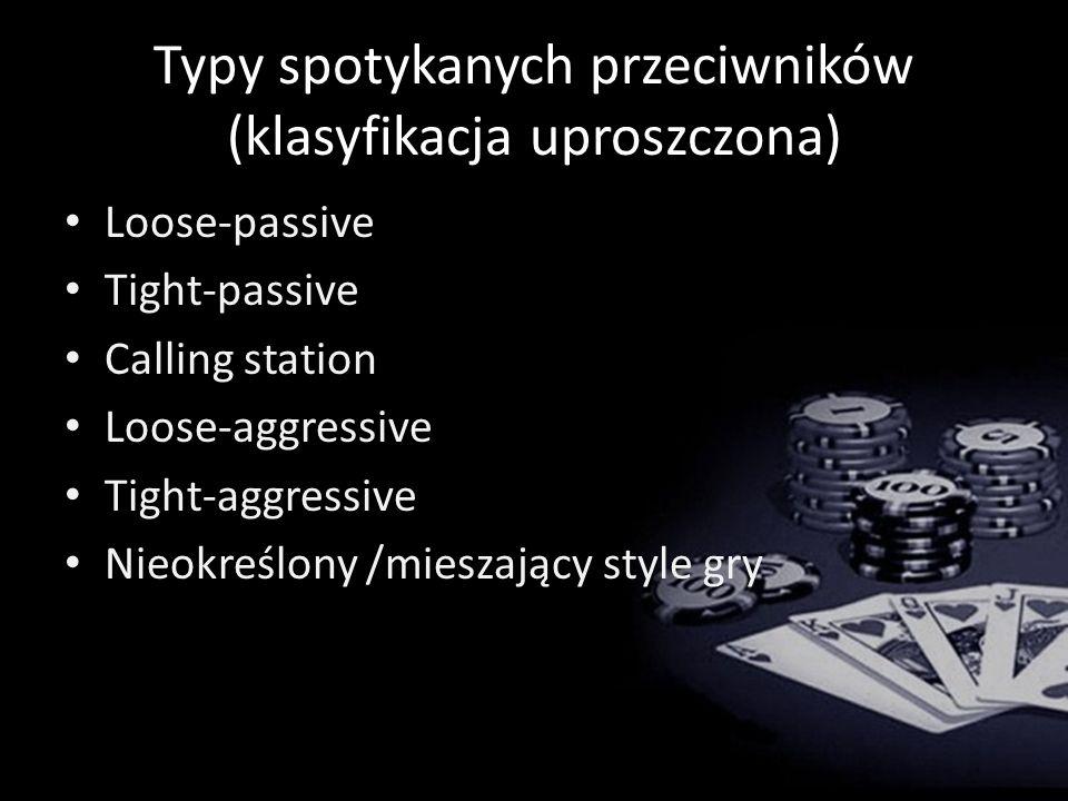 Typy spotykanych przeciwników (klasyfikacja uproszczona)