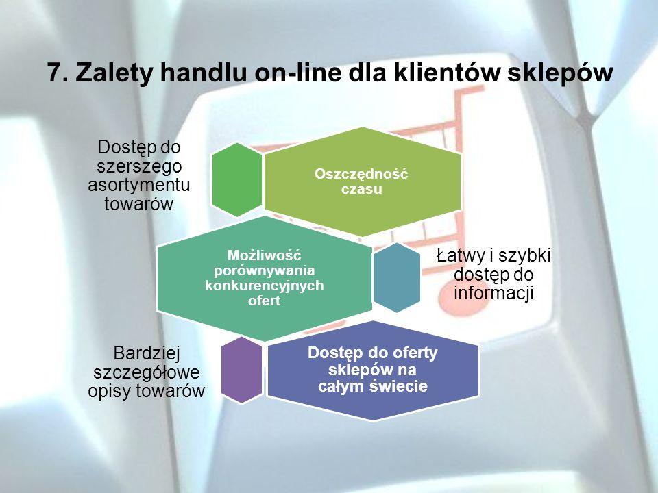 7. Zalety handlu on-line dla klientów sklepów