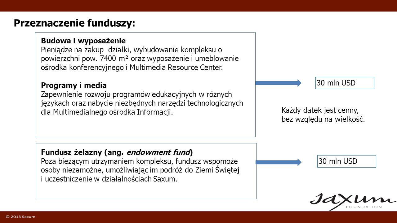 Przeznaczenie funduszy: