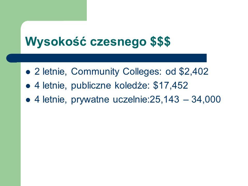 Wysokość czesnego $$$ 2 letnie, Community Colleges: od $2,402
