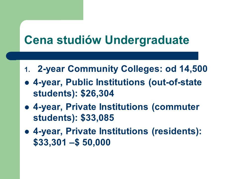 Cena studiów Undergraduate